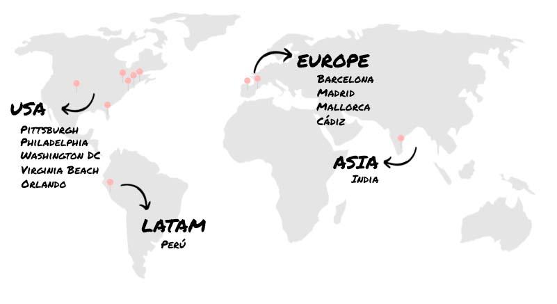 empresa software global